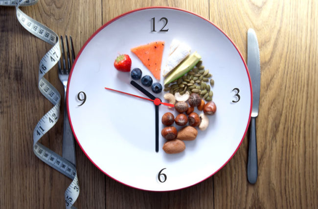 Plate indicating intermittent eating and fasting